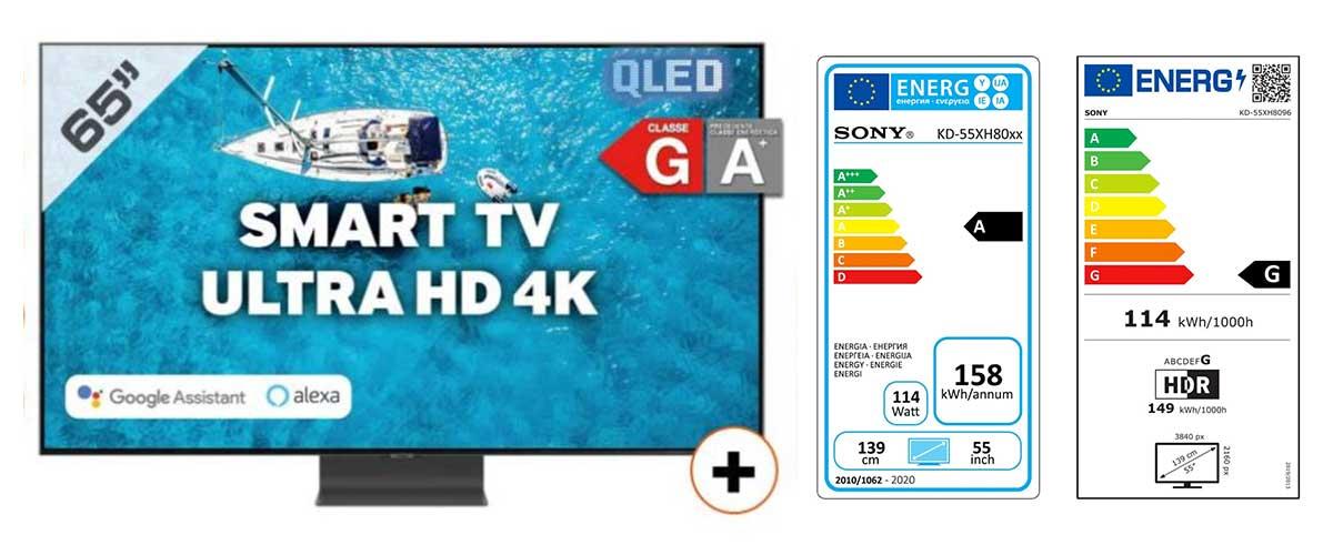 Nuove classi energetiche TV 2021
